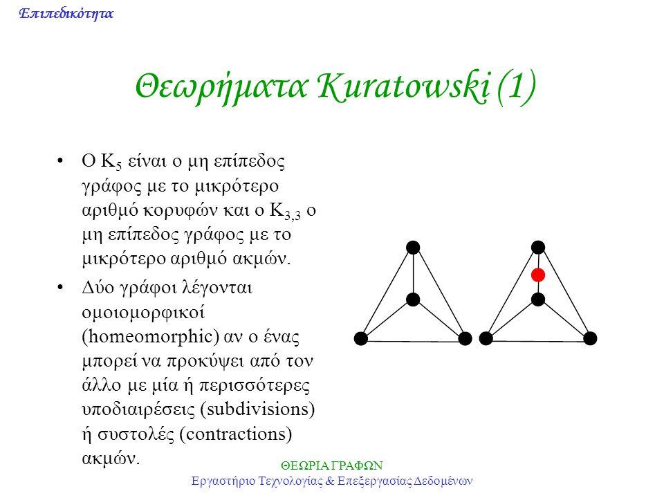 Επιπεδικότητα ΘΕΩΡΙΑ ΓΡΑΦΩΝ Εργαστήριο Τεχνολογίας & Επεξεργασίας Δεδομένων Θεωρήματα Kuratowski (1) Ο Κ 5 είναι ο μη επίπεδος γράφος με το μικρότερο