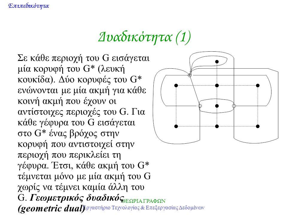 Επιπεδικότητα ΘΕΩΡΙΑ ΓΡΑΦΩΝ Εργαστήριο Τεχνολογίας & Επεξεργασίας Δεδομένων Δυαδικότητα (1) Σε κάθε περιοχή του G εισάγεται μία κορυφή του G* (λευκή κ