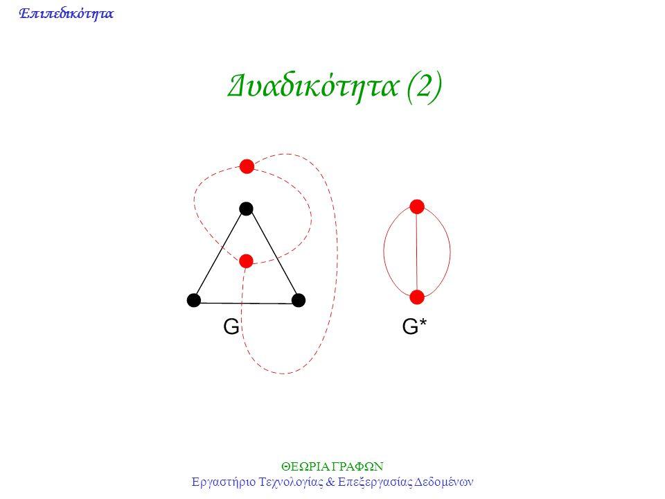 Επιπεδικότητα ΘΕΩΡΙΑ ΓΡΑΦΩΝ Εργαστήριο Τεχνολογίας & Επεξεργασίας Δεδομένων Δυαδικότητα (2)