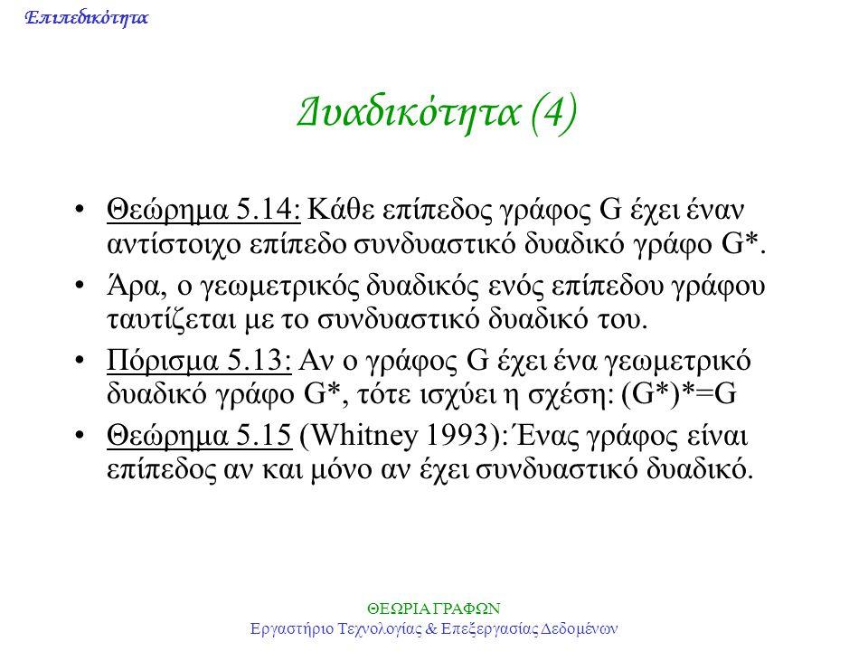 Επιπεδικότητα ΘΕΩΡΙΑ ΓΡΑΦΩΝ Εργαστήριο Τεχνολογίας & Επεξεργασίας Δεδομένων Δυαδικότητα (4) Θεώρημα 5.14: Κάθε επίπεδος γράφος G έχει έναν αντίστοιχο