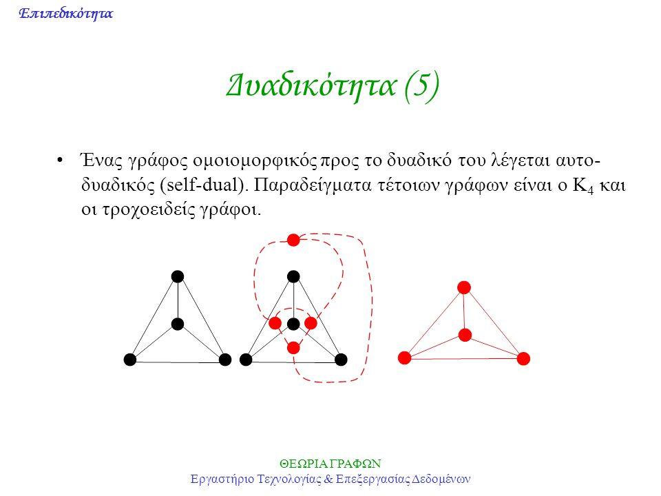 Επιπεδικότητα ΘΕΩΡΙΑ ΓΡΑΦΩΝ Εργαστήριο Τεχνολογίας & Επεξεργασίας Δεδομένων Δυαδικότητα (5) Ένας γράφος ομοιομορφικός προς το δυαδικό του λέγεται αυτο