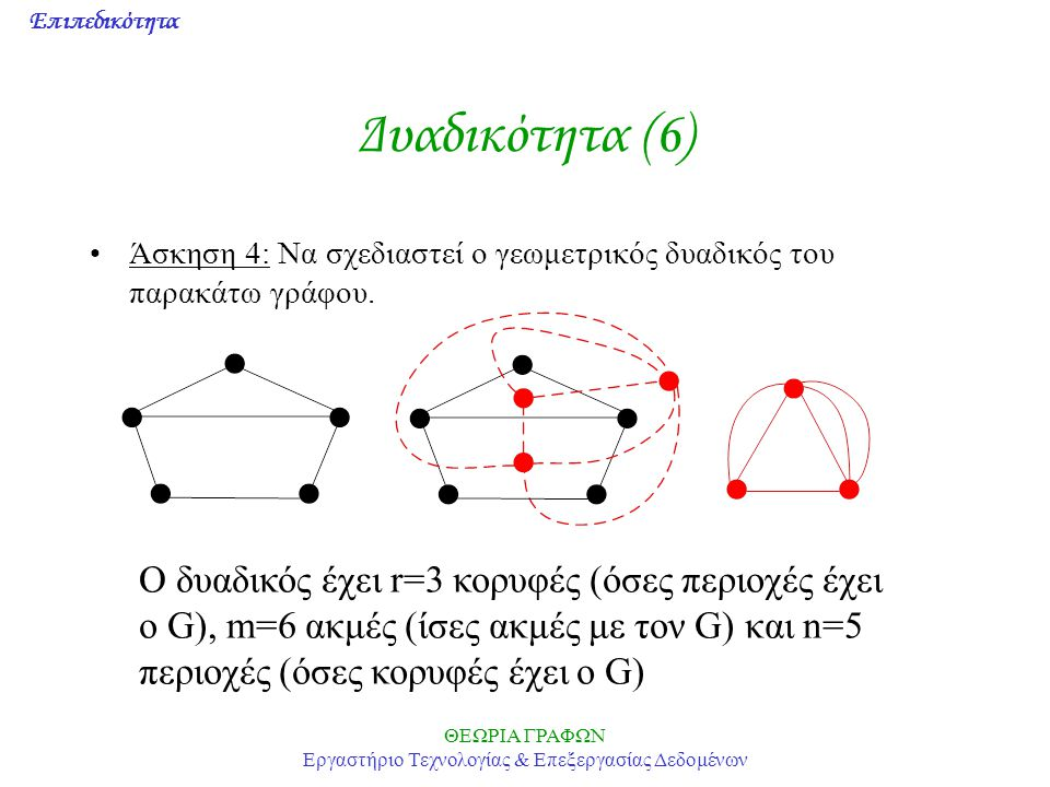 Επιπεδικότητα ΘΕΩΡΙΑ ΓΡΑΦΩΝ Εργαστήριο Τεχνολογίας & Επεξεργασίας Δεδομένων Δυαδικότητα (6) Άσκηση 4: Να σχεδιαστεί ο γεωμετρικός δυαδικός του παρακάτ