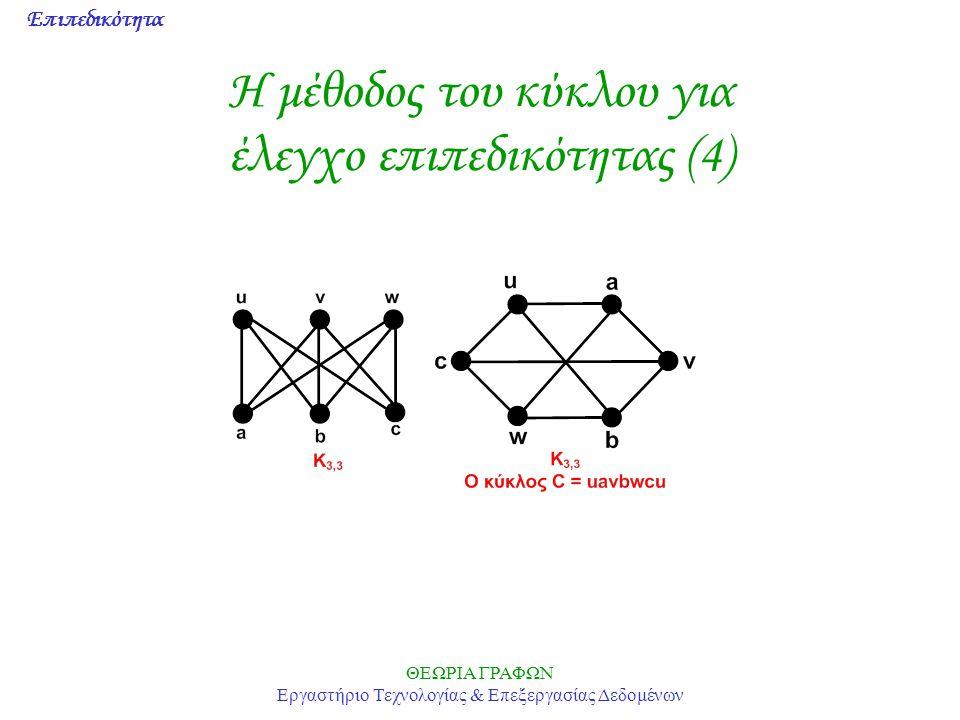 Επιπεδικότητα ΘΕΩΡΙΑ ΓΡΑΦΩΝ Εργαστήριο Τεχνολογίας & Επεξεργασίας Δεδομένων Η μέθοδος του κύκλου για έλεγχο επιπεδικότητας (4)