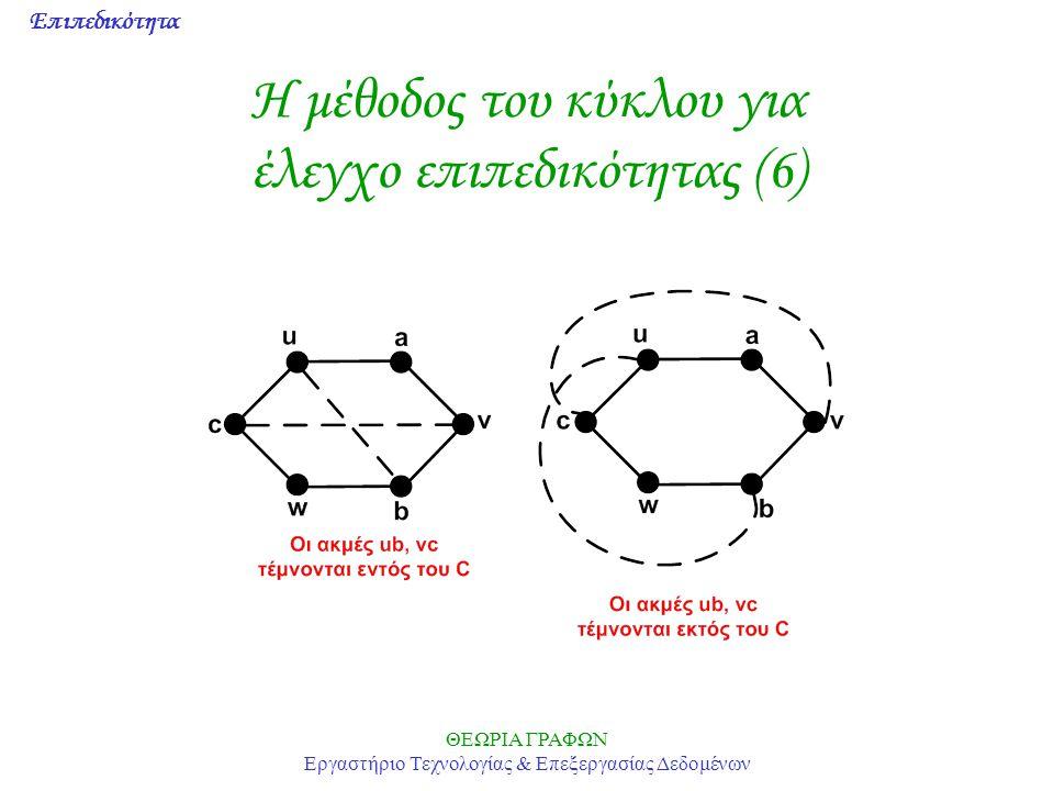 Επιπεδικότητα ΘΕΩΡΙΑ ΓΡΑΦΩΝ Εργαστήριο Τεχνολογίας & Επεξεργασίας Δεδομένων Η μέθοδος του κύκλου για έλεγχο επιπεδικότητας (6)