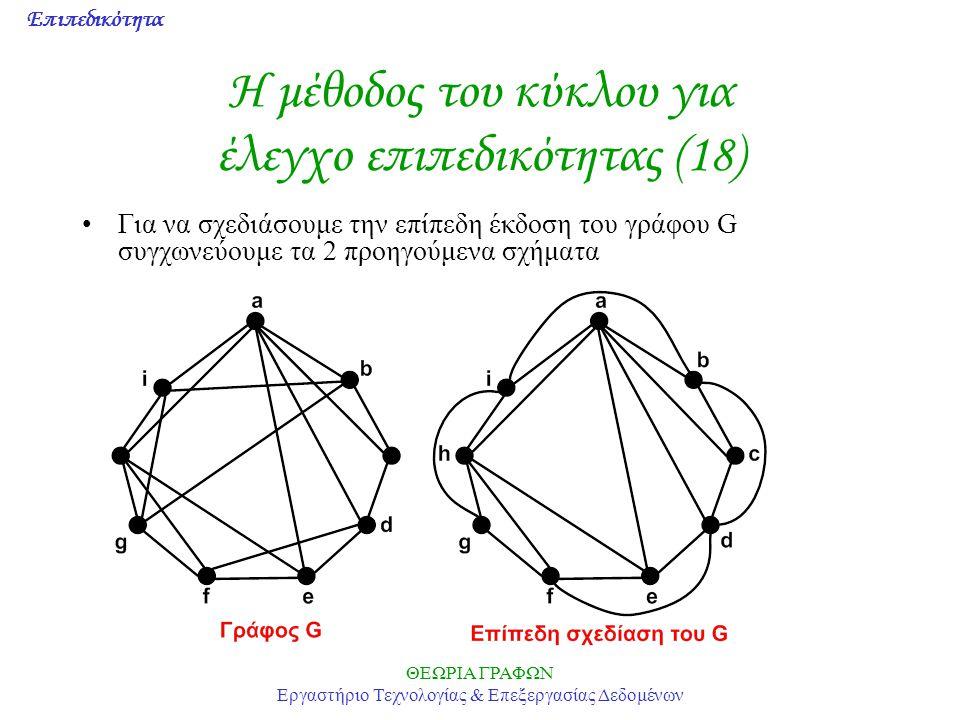 Επιπεδικότητα ΘΕΩΡΙΑ ΓΡΑΦΩΝ Εργαστήριο Τεχνολογίας & Επεξεργασίας Δεδομένων Η μέθοδος του κύκλου για έλεγχο επιπεδικότητας (18) Για να σχεδιάσουμε την