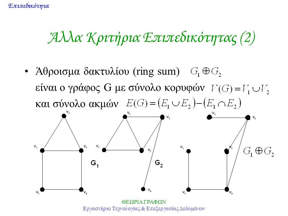 Επιπεδικότητα ΘΕΩΡΙΑ ΓΡΑΦΩΝ Εργαστήριο Τεχνολογίας & Επεξεργασίας Δεδομένων Άθροισμα δακτυλίου (ring sum) είναι ο γράφος G με σύνολο κορυφών και σύνολ