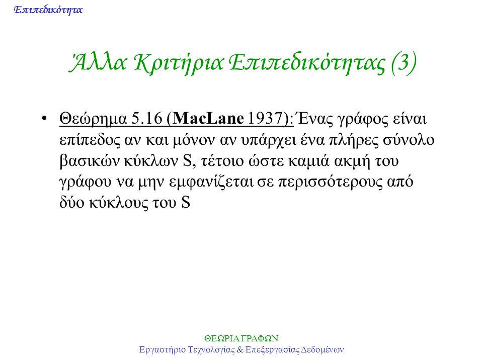Επιπεδικότητα ΘΕΩΡΙΑ ΓΡΑΦΩΝ Εργαστήριο Τεχνολογίας & Επεξεργασίας Δεδομένων Άλλα Κριτήρια Επιπεδικότητας (3) Θεώρημα 5.16 (MacLane 1937): Ένας γράφος