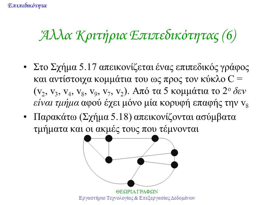 Επιπεδικότητα ΘΕΩΡΙΑ ΓΡΑΦΩΝ Εργαστήριο Τεχνολογίας & Επεξεργασίας Δεδομένων Άλλα Κριτήρια Επιπεδικότητας (6) Στο Σχήμα 5.17 απεικονίζεται ένας επιπεδι
