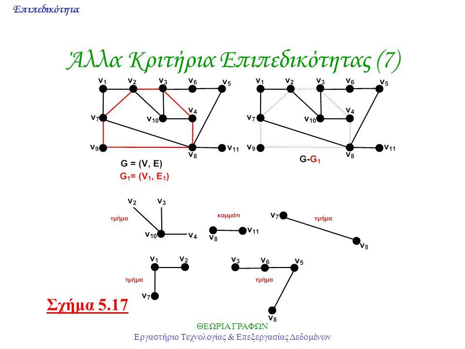 Επιπεδικότητα ΘΕΩΡΙΑ ΓΡΑΦΩΝ Εργαστήριο Τεχνολογίας & Επεξεργασίας Δεδομένων Άλλα Κριτήρια Επιπεδικότητας (7) Σχήμα 5.17