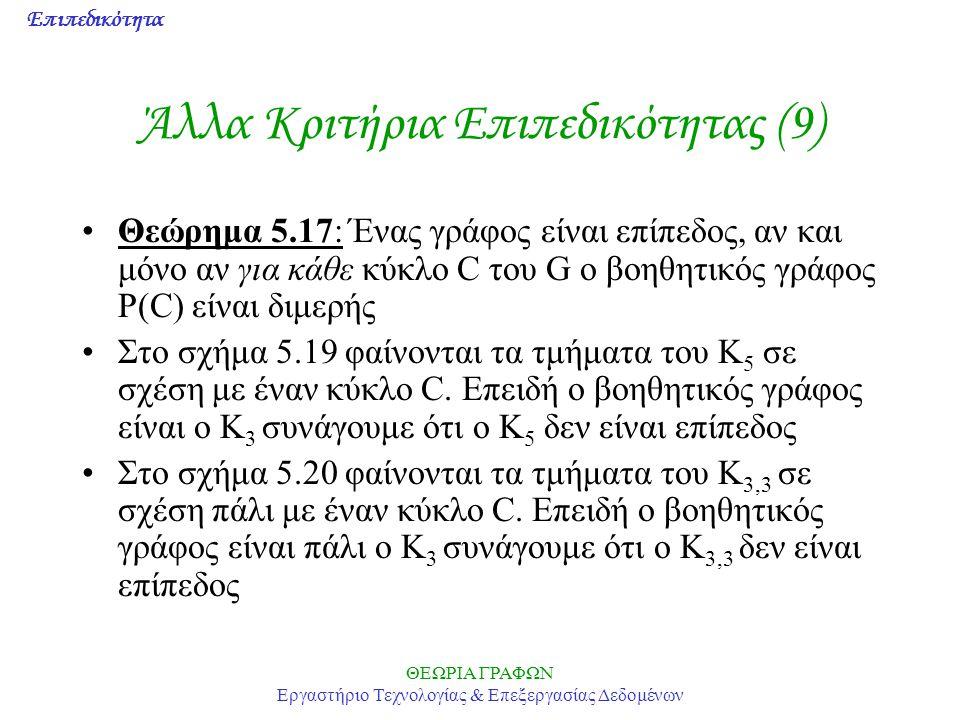 Επιπεδικότητα ΘΕΩΡΙΑ ΓΡΑΦΩΝ Εργαστήριο Τεχνολογίας & Επεξεργασίας Δεδομένων Άλλα Κριτήρια Επιπεδικότητας (9) Θεώρημα 5.17: Ένας γράφος είναι επίπεδος,