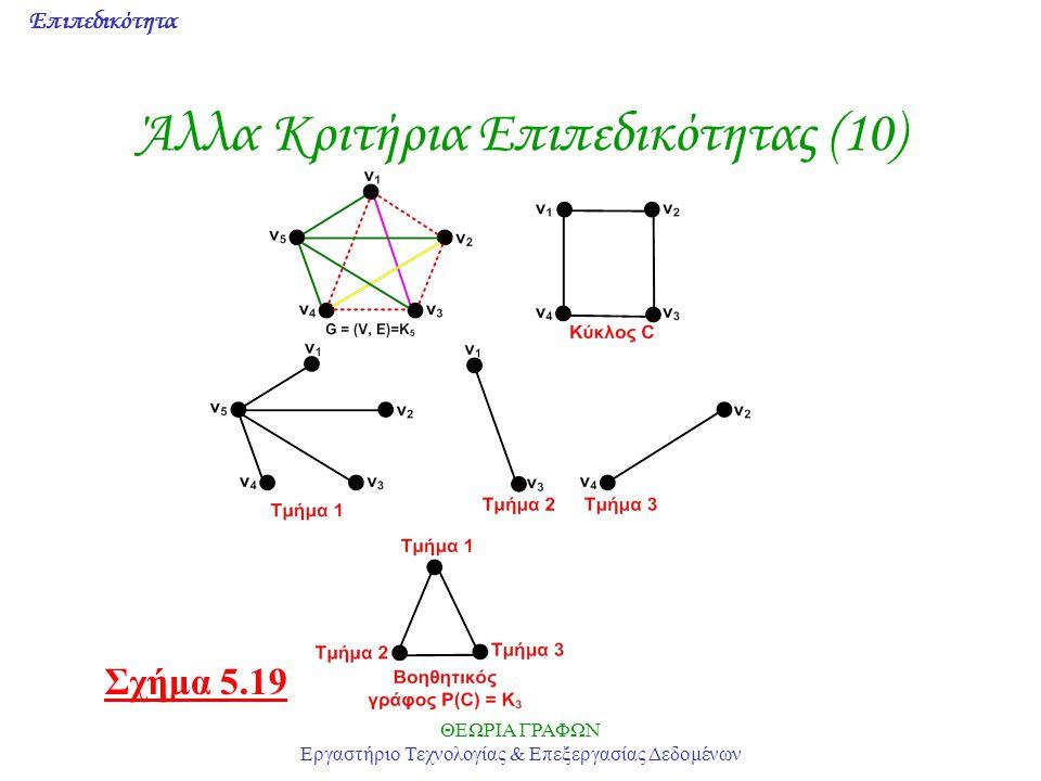 Επιπεδικότητα ΘΕΩΡΙΑ ΓΡΑΦΩΝ Εργαστήριο Τεχνολογίας & Επεξεργασίας Δεδομένων Άλλα Κριτήρια Επιπεδικότητας (10) Σχήμα 5.19