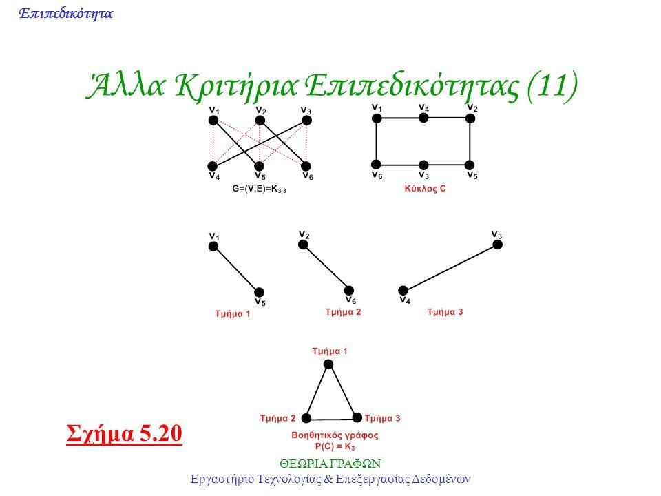 Επιπεδικότητα ΘΕΩΡΙΑ ΓΡΑΦΩΝ Εργαστήριο Τεχνολογίας & Επεξεργασίας Δεδομένων Άλλα Κριτήρια Επιπεδικότητας (11) Σχήμα 5.20