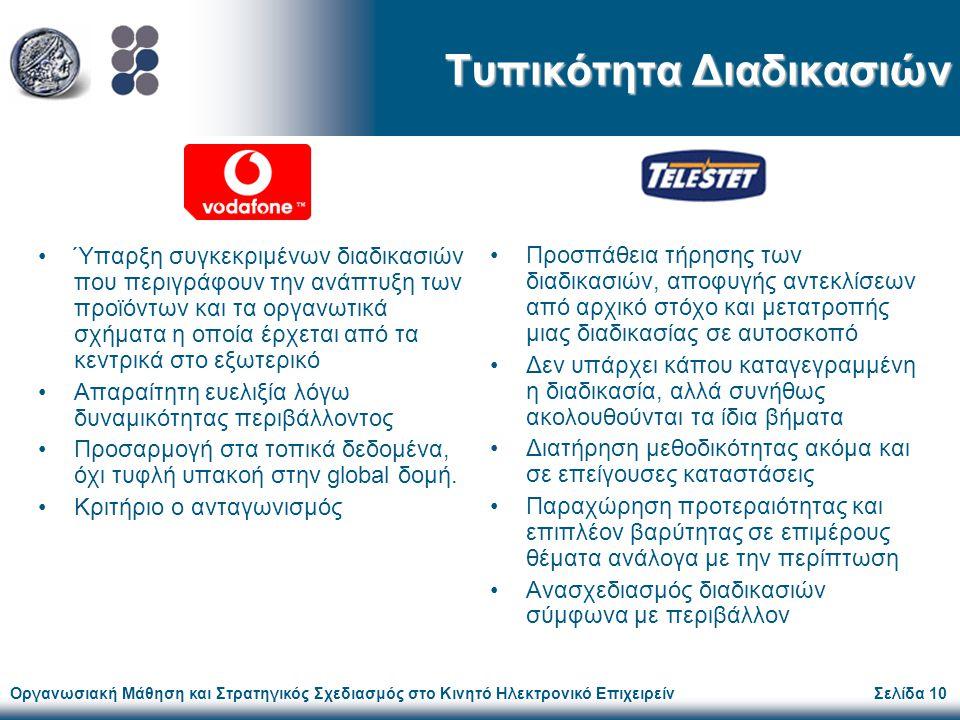 Οργανωσιακή Μάθηση και Στρατηγικός Σχεδιασμός στο Κινητό Ηλεκτρονικό ΕπιχειρείνΣελίδα 11 Έναρξη Διαδικασίας Κατεύθυνση-προτάσεις από τα κεντρικά στο εξωτερικό (global δομή) Υποδείξεις της διοίκησης στην Ελλάδα Ανταγωνισμός Ροή προμηθευτών Στόχος αύξηση κέρδους Έμφαση κυρίως στη φωνή Οι αποφάσεις για νέες υπηρεσίες λαμβάνονται στην Ελλάδα Συμπέρασμα στρατηγικής έρευνας, μελέτης της εταιρίας Πρόληψη ανταγωνισμού, αντίδραση σε νέα δεδομένα Μελέτη προτάσεων από άλλες εταιρίες Έμφαση σε υπηρεσίες - καινοτομία