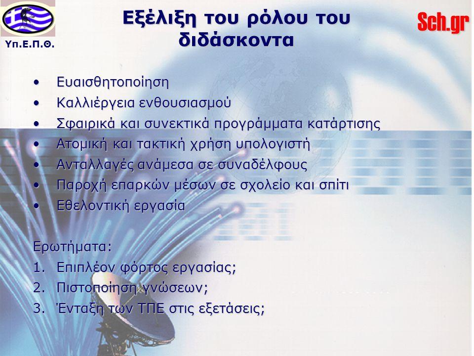 Υπ.Ε.Π.Θ.Sch.gr Εξέλιξη του ρόλου του διδάσκοντα ΕυαισθητοποίησηΕυαισθητοποίηση Καλλιέργεια ενθουσιασμούΚαλλιέργεια ενθουσιασμού Σφαιρικά και συνεκτικά προγράμματα κατάρτισηςΣφαιρικά και συνεκτικά προγράμματα κατάρτισης Ατομική και τακτική χρήση υπολογιστήΑτομική και τακτική χρήση υπολογιστή Ανταλλαγές ανάμεσα σε συναδέλφουςΑνταλλαγές ανάμεσα σε συναδέλφους Παροχή επαρκών μέσων σε σχολείο και σπίτιΠαροχή επαρκών μέσων σε σχολείο και σπίτι Εθελοντική εργασίαΕθελοντική εργασίαΕρωτήματα: 1.Επιπλέον φόρτος εργασίας; 2.Πιστοποίηση γνώσεων; 3.Ένταξη των ΤΠΕ στις εξετάσεις;