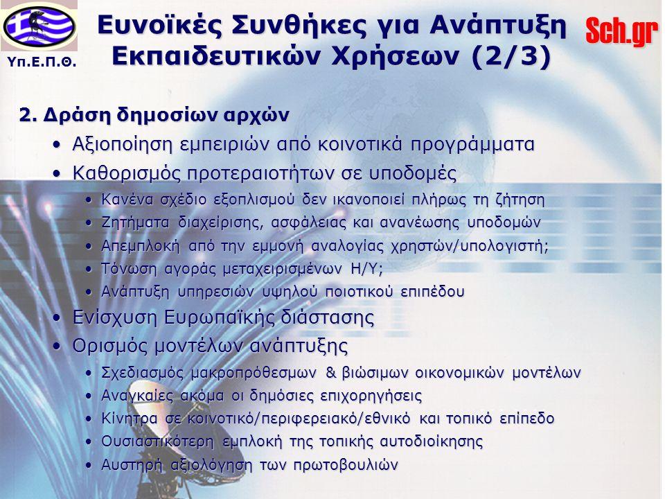 Υπ.Ε.Π.Θ.Sch.gr Ευνοϊκές Συνθήκες για Ανάπτυξη Εκπαιδευτικών Χρήσεων (2/3) 2.Δράση δημοσίων αρχών Αξιοποίηση εμπειριών από κοινοτικά προγράμματαΑξιοποίηση εμπειριών από κοινοτικά προγράμματα Καθορισμός προτεραιοτήτων σε υποδομέςΚαθορισμός προτεραιοτήτων σε υποδομές Κανένα σχέδιο εξοπλισμού δεν ικανοποιεί πλήρως τη ζήτησηΚανένα σχέδιο εξοπλισμού δεν ικανοποιεί πλήρως τη ζήτηση Ζητήματα διαχείρισης, ασφάλειας και ανανέωσης υποδομώνΖητήματα διαχείρισης, ασφάλειας και ανανέωσης υποδομών Απεμπλοκή από την εμμονή αναλογίας χρηστών/υπολογιστή;Απεμπλοκή από την εμμονή αναλογίας χρηστών/υπολογιστή; Τόνωση αγοράς μεταχειρισμένων Η/Υ;Τόνωση αγοράς μεταχειρισμένων Η/Υ; Ανάπτυξη υπηρεσιών υψηλού ποιοτικού επιπέδουΑνάπτυξη υπηρεσιών υψηλού ποιοτικού επιπέδου Ενίσχυση Ευρωπαϊκής διάστασηςΕνίσχυση Ευρωπαϊκής διάστασης Ορισμός μοντέλων ανάπτυξηςΟρισμός μοντέλων ανάπτυξης Σχεδιασμός μακροπρόθεσμων & βιώσιμων οικονομικών μοντέλωνΣχεδιασμός μακροπρόθεσμων & βιώσιμων οικονομικών μοντέλων Αναγκαίες ακόμα οι δημόσιες επιχορηγήσειςΑναγκαίες ακόμα οι δημόσιες επιχορηγήσεις Κίνητρα σε κοινοτικό/περιφερειακό/εθνικό και τοπικό επίπεδοΚίνητρα σε κοινοτικό/περιφερειακό/εθνικό και τοπικό επίπεδο Ουσιαστικότερη εμπλοκή της τοπικής αυτοδιοίκησηςΟυσιαστικότερη εμπλοκή της τοπικής αυτοδιοίκησης Αυστηρή αξιολόγηση των πρωτοβουλιώνΑυστηρή αξιολόγηση των πρωτοβουλιών