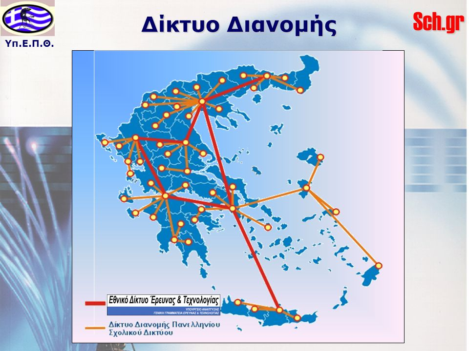 Υπ.Ε.Π.Θ.Sch.gr Δίκτυο Διανομής