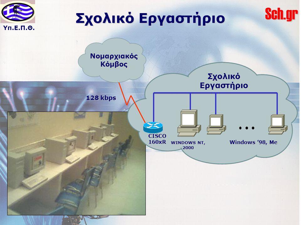 Υπ.Ε.Π.Θ.Sch.gr Σχολικό Εργαστήριο Νομαρχιακός Κόμβος Σχολικό Εργαστήριο CISCO 160xR WINDOWS NT, 2000 128 kbps Windows '98, Me