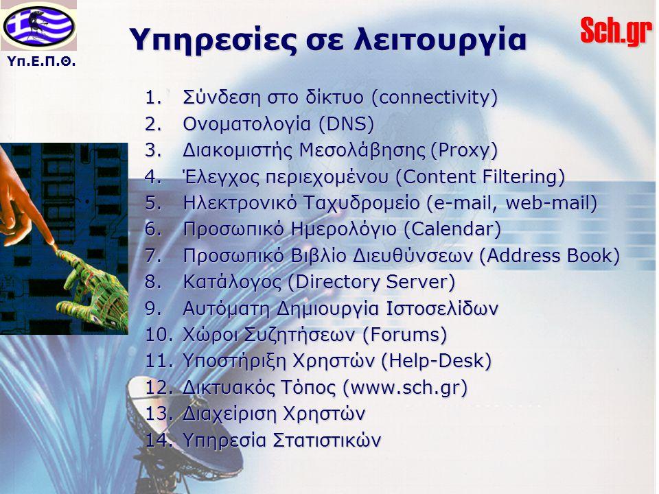 Υπ.Ε.Π.Θ.Sch.gr Υπηρεσίες σε λειτουργία 1.Σύνδεση στο δίκτυο (connectivity) 2.Ονοματολογία (DNS) 3.Διακομιστής Μεσολάβησης (Proxy) 4.Έλεγχος περιεχομέ