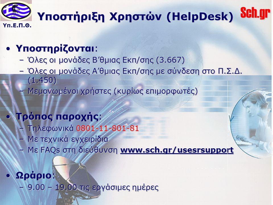 Υπ.Ε.Π.Θ.Sch.gr Υποστήριξη Χρηστών (HelpDesk) Υποστηρίζονται:Υποστηρίζονται: –Όλες οι μονάδες Β'θμιας Εκπ/σης (3.667) –Όλες οι μονάδες Α'θμιας Εκπ/σης