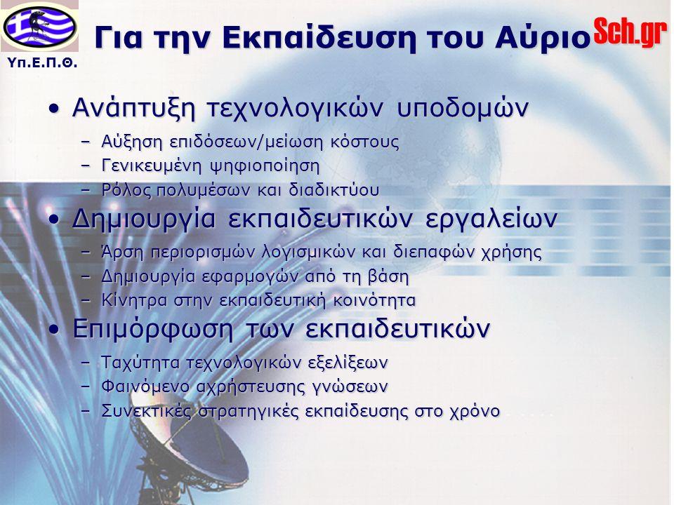 Υπ.Ε.Π.Θ.Sch.gr Υποστήριξη Χρηστών (HelpDesk) Υποστηρίζονται:Υποστηρίζονται: –Όλες οι μονάδες Β'θμιας Εκπ/σης (3.667) –Όλες οι μονάδες Α'θμιας Εκπ/σης με σύνδεση στο Π.Σ.Δ.
