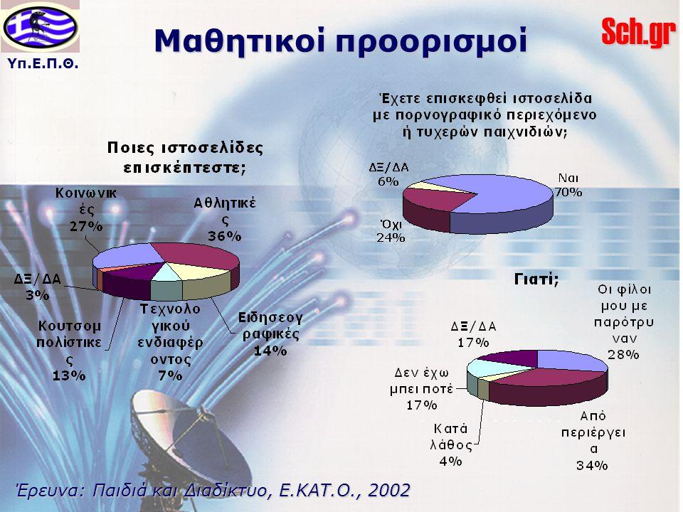 Υπ.Ε.Π.Θ.Sch.gr Μαθητικοί προορισμοί Έρευνα: Παιδιά και Διαδίκτυο, Ε.ΚΑΤ.Ο., 2002