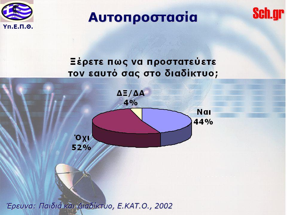 Υπ.Ε.Π.Θ.Sch.grΑυτοπροστασία Έρευνα: Παιδιά και Διαδίκτυο, Ε.ΚΑΤ.Ο., 2002