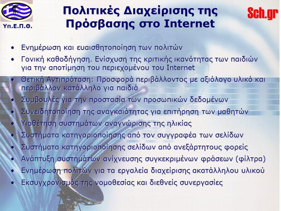 Υπ.Ε.Π.Θ.Sch.gr Πολιτικές Διαχείρισης της Πρόσβασης στο Internet Ενημέρωση και ευαισθητοποίηση των πολιτώνΕνημέρωση και ευαισθητοποίηση των πολιτών Γο