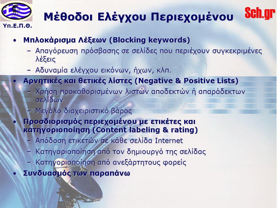Υπ.Ε.Π.Θ.Sch.gr Μέθοδοι Ελέγχου Περιεχομένου Μπλοκάρισμα Λέξεων (Blocking keywords)Μπλοκάρισμα Λέξεων (Blocking keywords) –Απαγόρευση πρόσβασης σε σελίδες που περιέχουν συγκεκριμένες λέξεις –Αδυναμία ελέγχου εικόνων, ήχων, κλπ.