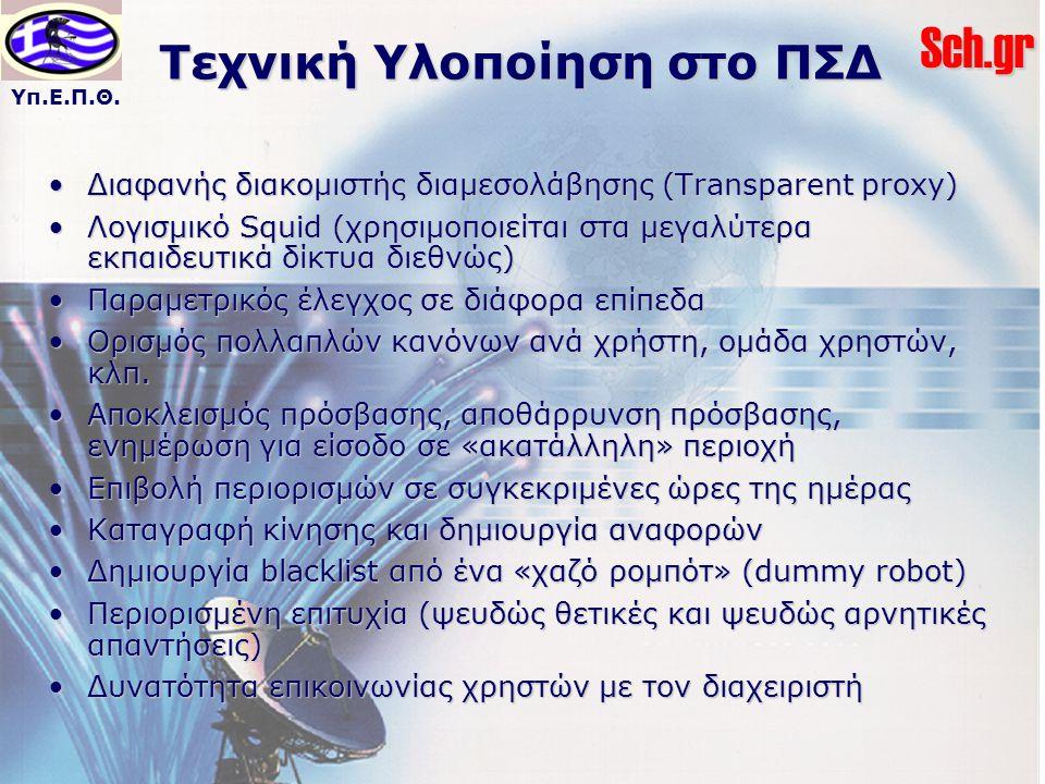 Υπ.Ε.Π.Θ.Sch.gr Τεχνική Υλοποίηση στο ΠΣΔ Διαφανής διακομιστής διαμεσολάβησης (Transparent proxy)Διαφανής διακομιστής διαμεσολάβησης (Transparent prox
