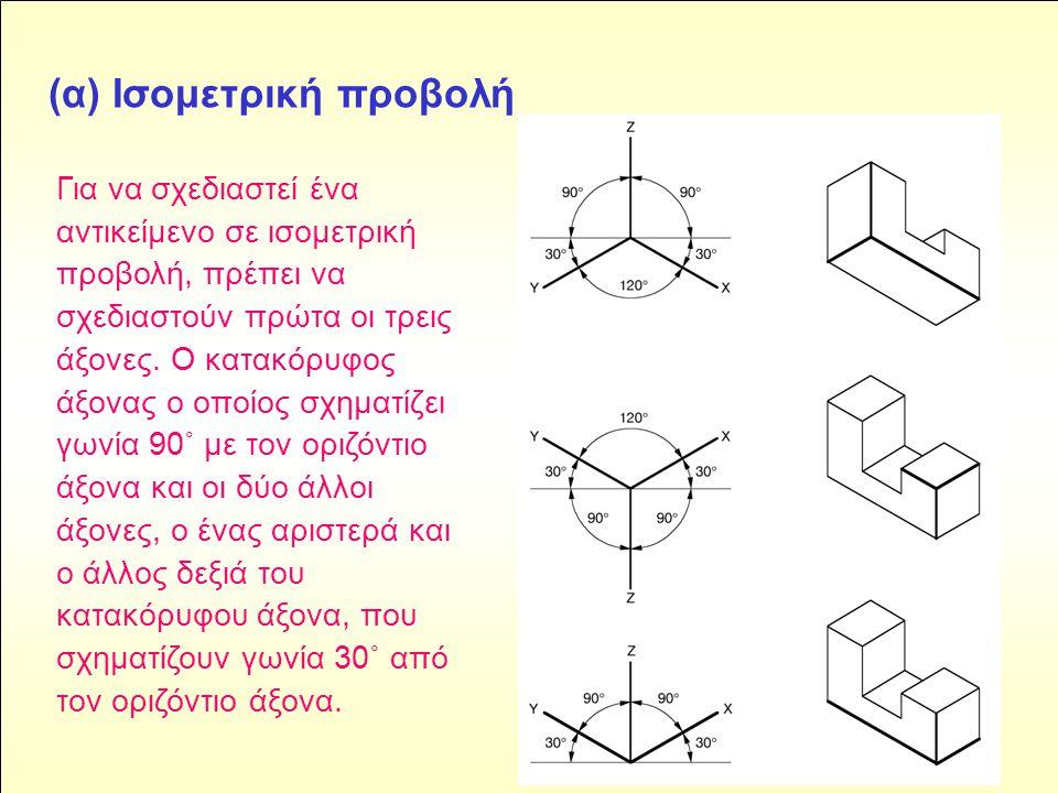(α) Ισομετρική προβολή (συνέχεια) Στη συνέχεια σχεδιάζεται το αντικείμενο με βάση την ορθογραφική προβολή έτσι ώστε οι κατακόρυφες γραμμές του αντικειμένου να συμπίπτουν ή να είναι παράλληλες με τον κατακόρυφο άξονα, ενώ οι οριζόντιες γραμμές του να συμπίπτουν ή να είναι παράλληλες με τους δύο άλλους άξονες.