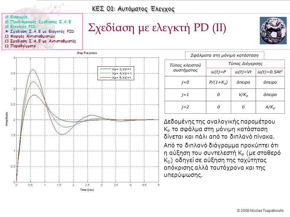 ΚΕΣ 01: Αυτόματος Έλεγχος © 2006 Nicolas Tsapatsoulis Σχεδίαση με ελεγκτή PD (ΙΙ)  Εισαγωγή  Προδιαγραφές Σχεδίασης Σ.Α.Ε  Ελεγκτές PID  Σχεδίαση Σ.Α.Ε με Ελεγκτές PID  Μορφές Αντισταθμιστών  Σχεδίαση Σ.Α.Ε με Αντισταθμιστές  Παραδείγματα ◊Δεδομένης της αναλογικής παραμέτρου K P το σφάλμα στη μόνιμη κατάσταση δίνεται και πάλι από το διπλανό πίνακα.