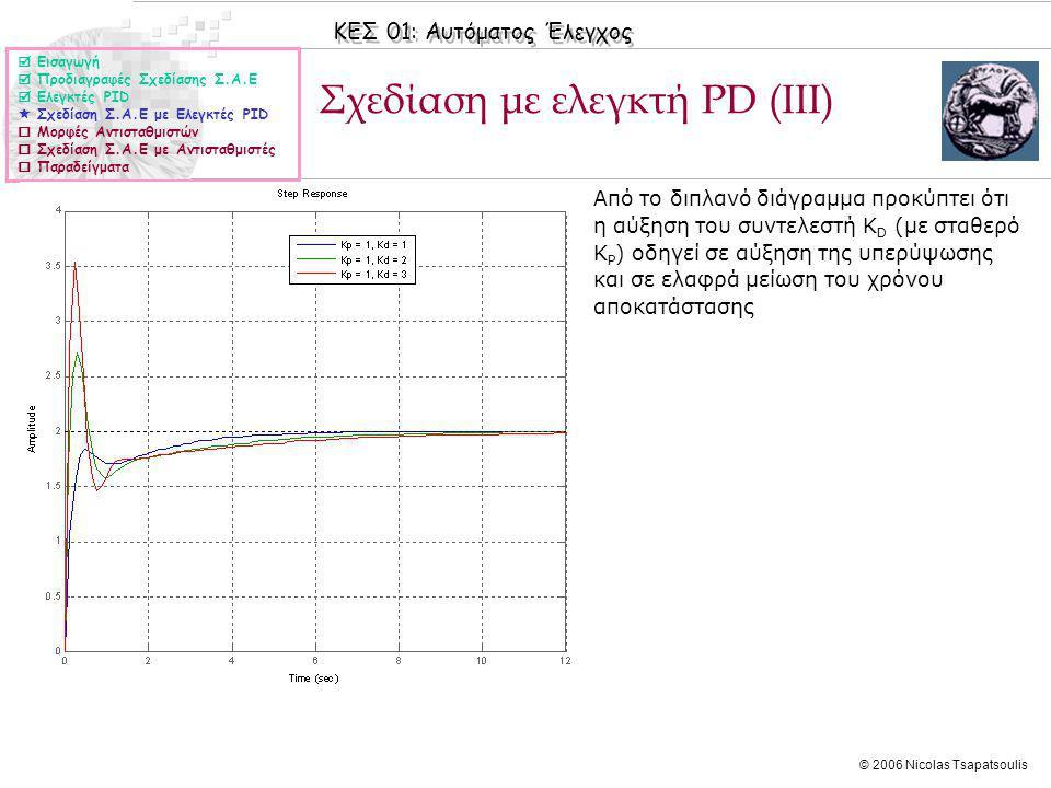 ΚΕΣ 01: Αυτόματος Έλεγχος © 2006 Nicolas Tsapatsoulis Σχεδίαση με ελεγκτή PD (ΙΙΙ)  Εισαγωγή  Προδιαγραφές Σχεδίασης Σ.Α.Ε  Ελεγκτές PID  Σχεδίαση Σ.Α.Ε με Ελεγκτές PID  Μορφές Αντισταθμιστών  Σχεδίαση Σ.Α.Ε με Αντισταθμιστές  Παραδείγματα ◊Από το διπλανό διάγραμμα προκύπτει ότι η αύξηση του συντελεστή Κ D (με σταθερό Κ P ) οδηγεί σε αύξηση της υπερύψωσης και σε ελαφρά μείωση του χρόνου αποκατάστασης