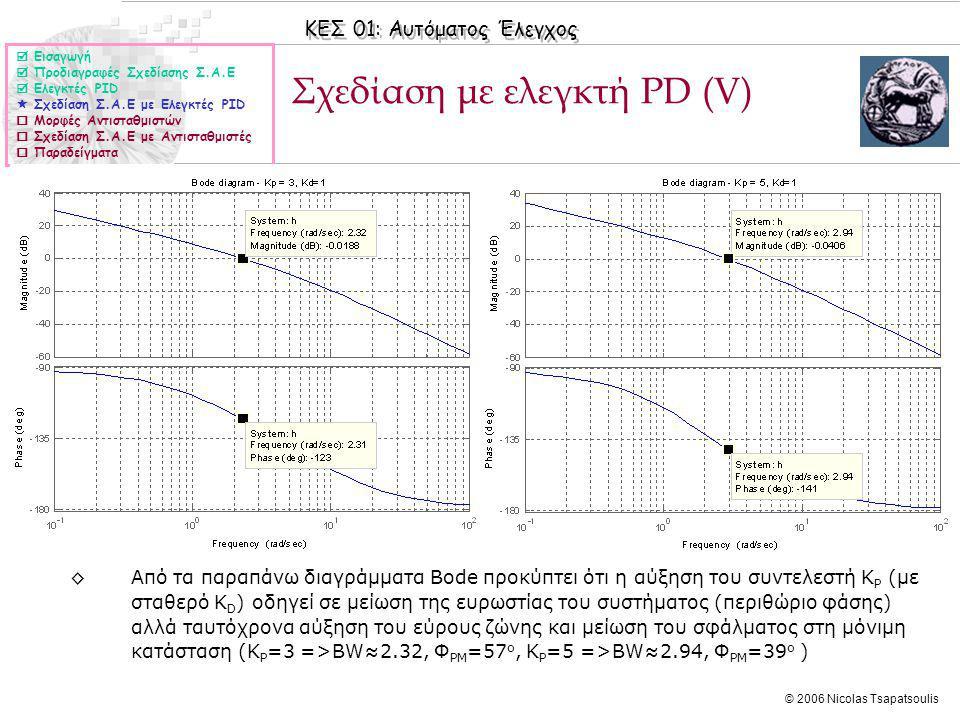 ΚΕΣ 01: Αυτόματος Έλεγχος © 2006 Nicolas Tsapatsoulis Σχεδίαση με ελεγκτή PD (V)  Εισαγωγή  Προδιαγραφές Σχεδίασης Σ.Α.Ε  Ελεγκτές PID  Σχεδίαση Σ.Α.Ε με Ελεγκτές PID  Μορφές Αντισταθμιστών  Σχεδίαση Σ.Α.Ε με Αντισταθμιστές  Παραδείγματα ◊Από τα παραπάνω διαγράμματα Bode προκύπτει ότι η αύξηση του συντελεστή Κ P (με σταθερό Κ D ) οδηγεί σε μείωση της ευρωστίας του συστήματος (περιθώριο φάσης) αλλά ταυτόχρονα αύξηση του εύρους ζώνης και μείωση του σφάλματος στη μόνιμη κατάσταση (Κ P =3 =>BW≈2.32, Φ PM =57 o, Κ P =5 =>BW≈2.94, Φ PM =39 o )