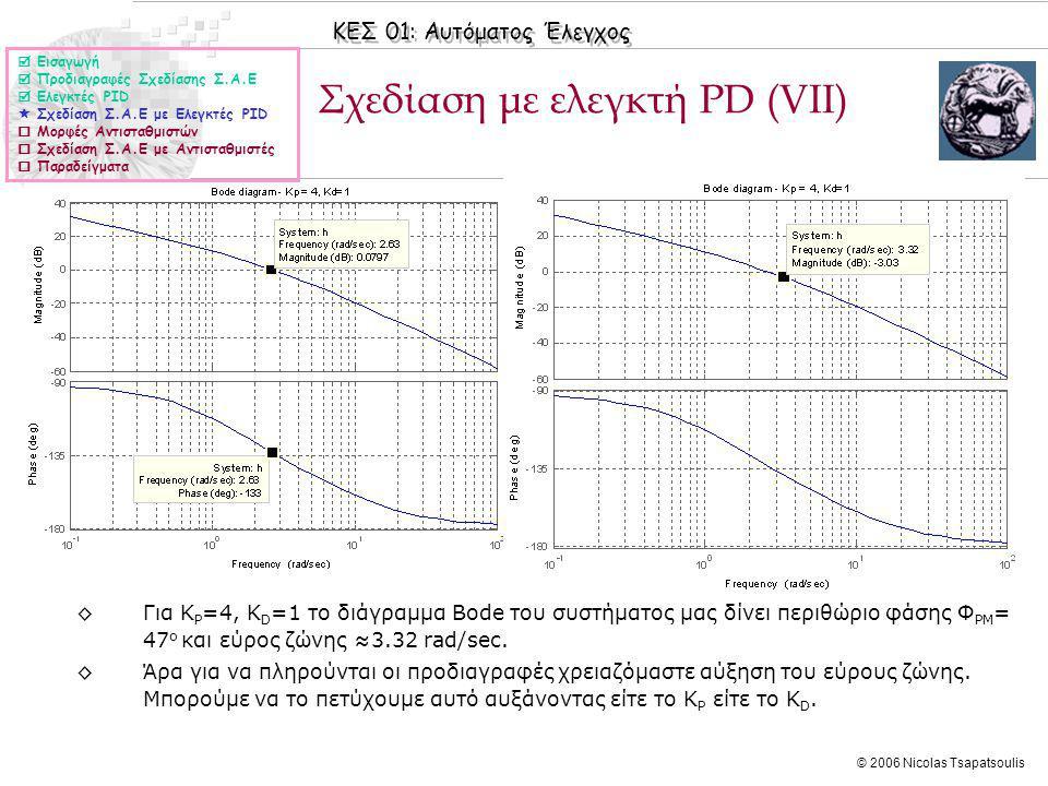 ΚΕΣ 01: Αυτόματος Έλεγχος © 2006 Nicolas Tsapatsoulis Σχεδίαση με ελεγκτή PD (VΙΙ)  Εισαγωγή  Προδιαγραφές Σχεδίασης Σ.Α.Ε  Ελεγκτές PID  Σχεδίαση Σ.Α.Ε με Ελεγκτές PID  Μορφές Αντισταθμιστών  Σχεδίαση Σ.Α.Ε με Αντισταθμιστές  Παραδείγματα ◊Για K P =4, K D =1 το διάγραμμα Bode του συστήματος μας δίνει περιθώριο φάσης Φ PM = 47 o και εύρος ζώνης ≈3.32 rad/sec.