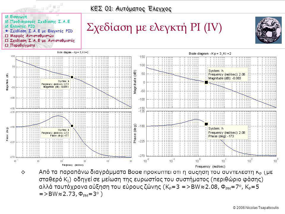 ΚΕΣ 01: Αυτόματος Έλεγχος © 2006 Nicolas Tsapatsoulis Σχεδίαση με ελεγκτή PΙ (ΙV)  Εισαγωγή  Προδιαγραφές Σχεδίασης Σ.Α.Ε  Ελεγκτές PID  Σχεδίαση Σ.Α.Ε με Ελεγκτές PID  Μορφές Αντισταθμιστών  Σχεδίαση Σ.Α.Ε με Αντισταθμιστές  Παραδείγματα ◊Από τα παραπάνω διαγράμματα Bode προκύπτει ότι η αύξηση του συντελεστή Κ P (με σταθερό Κ I ) οδηγεί σε μείωση της ευρωστίας του συστήματος (περιθώριο φάσης) αλλά ταυτόχρονα αύξηση του εύρους ζώνης (Κ P =3 =>BW≈2.08, Φ PM =7 o, Κ P =5 =>BW≈2.73, Φ PM =3 o )