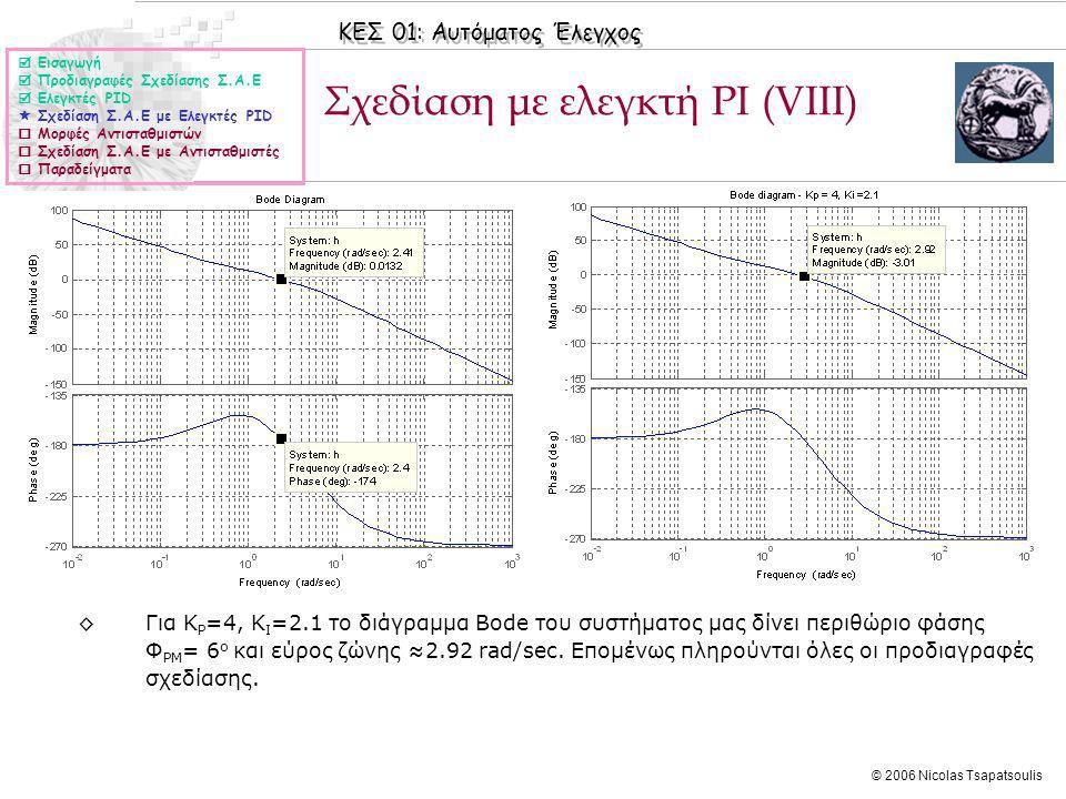 ΚΕΣ 01: Αυτόματος Έλεγχος © 2006 Nicolas Tsapatsoulis Σχεδίαση με ελεγκτή PΙ (VΙΙΙ)  Εισαγωγή  Προδιαγραφές Σχεδίασης Σ.Α.Ε  Ελεγκτές PID  Σχεδίαση Σ.Α.Ε με Ελεγκτές PID  Μορφές Αντισταθμιστών  Σχεδίαση Σ.Α.Ε με Αντισταθμιστές  Παραδείγματα ◊Για K P =4, K Ι =2.1 το διάγραμμα Bode του συστήματος μας δίνει περιθώριο φάσης Φ PM = 6 o και εύρος ζώνης ≈2.92 rad/sec.