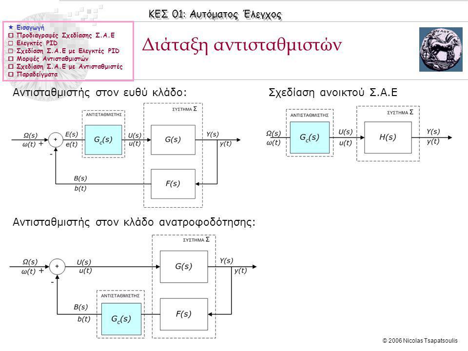 ΚΕΣ 01: Αυτόματος Έλεγχος © 2006 Nicolas Tsapatsoulis Σχεδίαση με ελεγκτή PI (X)  Εισαγωγή  Προδιαγραφές Σχεδίασης Σ.Α.Ε  Ελεγκτές PID  Σχεδίαση Σ.Α.Ε με Ελεγκτές PID  Μορφές Αντισταθμιστών  Σχεδίαση Σ.Α.Ε με Αντισταθμιστές  Παραδείγματα ◊Στο προηγούμενο παράδειγμα είχαμε βρει K I = 2.1 ώστε να ικανοποιείται το κριτήριο σφάλματος στη μόνιμη κατάσταση.