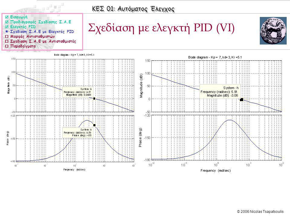 ΚΕΣ 01: Αυτόματος Έλεγχος © 2006 Nicolas Tsapatsoulis Σχεδίαση με ελεγκτή PID (VI)  Εισαγωγή  Προδιαγραφές Σχεδίασης Σ.Α.Ε  Ελεγκτές PID  Σχεδίαση Σ.Α.Ε με Ελεγκτές PID  Μορφές Αντισταθμιστών  Σχεδίαση Σ.Α.Ε με Αντισταθμιστές  Παραδείγματα