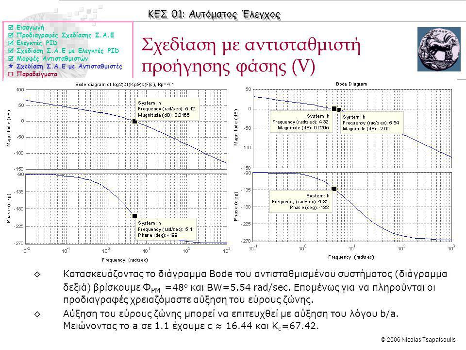 ΚΕΣ 01: Αυτόματος Έλεγχος © 2006 Nicolas Tsapatsoulis Σχεδίαση με αντισταθμιστή προήγησης φάσης (V) ◊Κατασκευάζοντας το διάγραμμα Bode του αντισταθμισμένου συστήματος (διάγραμμα δεξιά) βρίσκουμε Φ PM =48 ο και BW=5.54 rad/sec.