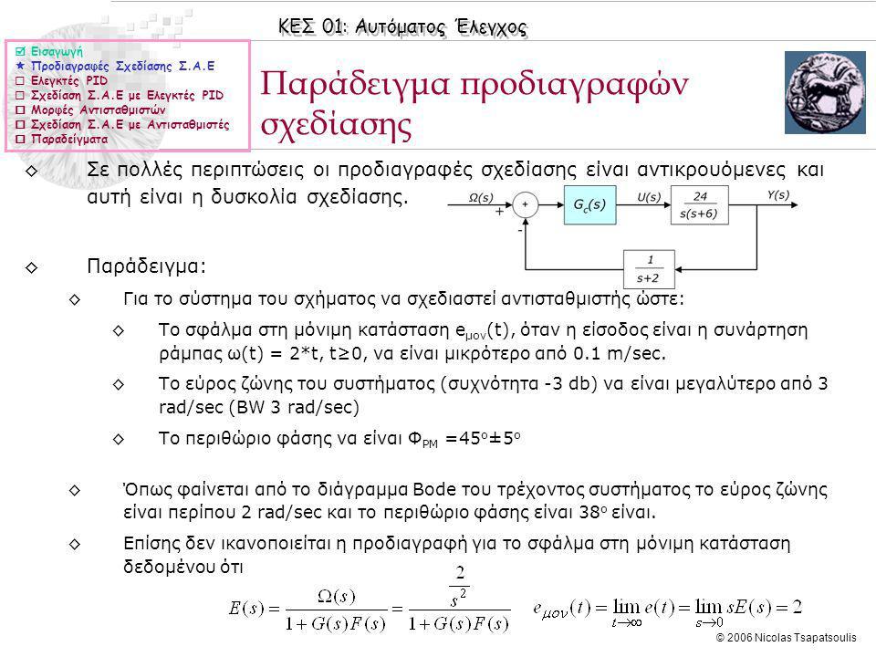 ΚΕΣ 01: Αυτόματος Έλεγχος © 2006 Nicolas Tsapatsoulis Παράδειγμα προδιαγραφών σχεδίασης (II)  Εισαγωγή  Προδιαγραφές Σχεδίασης Σ.Α.Ε  Ελεγκτές PID  Σχεδίαση Σ.Α.Ε με Ελεγκτές PID  Μορφές Αντισταθμιστών  Σχεδίαση Σ.Α.Ε με Αντισταθμιστές  Παραδείγματα