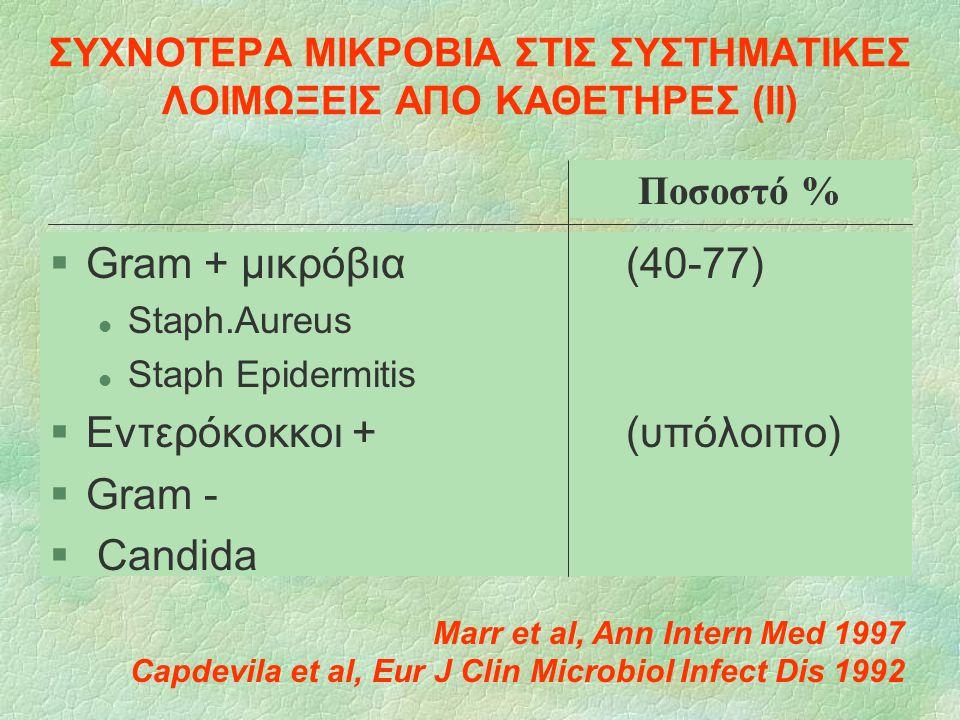 ΣΥΧΝΟΤΕΡΑ ΜΙΚΡΟΒΙΑ ΣΤΙΣ ΣΥΣΤΗΜΑΤΙΚΕΣ ΛΟΙΜΩΞΕΙΣ ΑΠΟ ΚΑΘΕΤΗΡΕΣ (ΙΙ) §Gram + μικρόβια(40-77) l Staph.Aureus l Staph Epidermitis §Εντερόκοκκοι + (υπόλοιπο