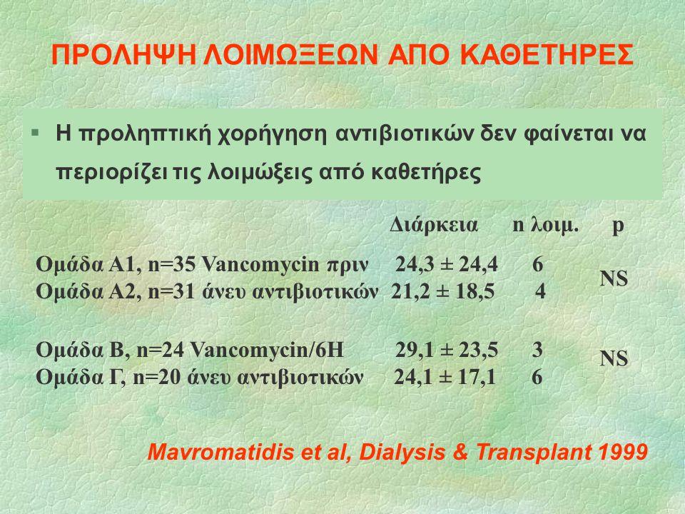 ΠΡΟΛΗΨΗ ΛΟΙΜΩΞΕΩΝ ΑΠΟ ΚΑΘΕΤΗΡΕΣ §Η προληπτική χορήγηση αντιβιοτικών δεν φαίνεται να περιορίζει τις λοιμώξεις από καθετήρες Mavromatidis et al, Dialysi