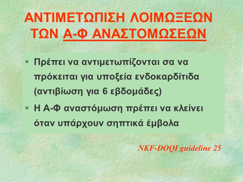 ΑΝΤΙΜΕΤΩΠΙΣΗ ΛΟΙΜΩΞΕΩΝ ΤΩΝ Α-Φ ΑΝΑΣΤΟΜΩΣΕΩΝ §Πρέπει να αντιμετωπίζονται σα να πρόκειται για υποξεία ενδοκαρδίτιδα (αντιβίωση για 6 εβδομάδες) §Η Α-Φ α