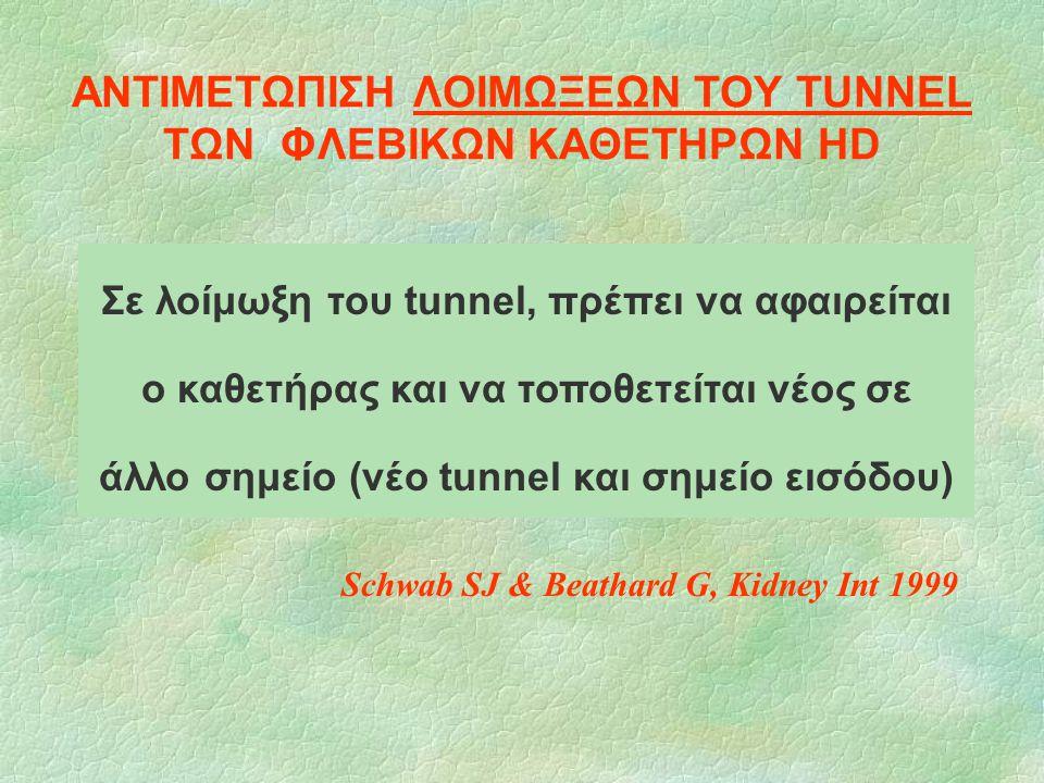 ΑΝΤΙΜΕΤΩΠΙΣΗ ΛΟΙΜΩΞΕΩΝ ΤΟΥ TUNNEL ΤΩΝ ΦΛΕΒΙΚΩΝ ΚΑΘΕΤΗΡΩΝ HD Schwab SJ & Beathard G, Kidney Int 1999 Σε λοίμωξη του tunnel, πρέπει να αφαιρείται ο καθε