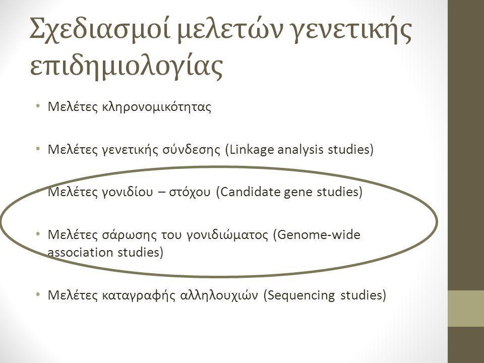 Σχεδιασμοί μελετών γενετικής επιδημιολογίας Μελέτες κληρονομικότητας Μελέτες γενετικής σύνδεσης (Linkage analysis studies) Μελέτες γονιδίου – στόχου (Candidate gene studies) Μελέτες σάρωσης του γονιδιώματος (Genome-wide association studies) Μελέτες καταγραφής αλληλουχιών (Sequencing studies)