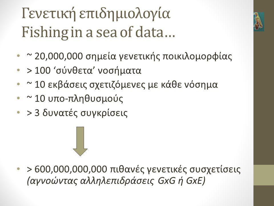 Γενετική επιδημιολογία Fishing in a sea of data… ~ 20,000,000 σημεία γενετικής ποικιλομορφίας > 100 'σύνθετα' νοσήματα ~ 10 εκβάσεις σχετιζόμενες με κάθε νόσημα ~ 10 υπο-πληθυσμούς > 3 δυνατές συγκρίσεις > 600,000,000,000 πιθανές γενετικές συσχετίσεις (αγνοώντας αλληλεπιδράσεις GxG ή GxE)