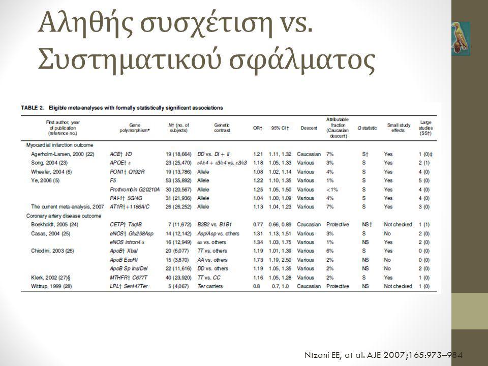 Αληθής συσχέτιση vs. Συστηματικού σφάλματος Ntzani EE, at al. AJE 2007;165:973–984