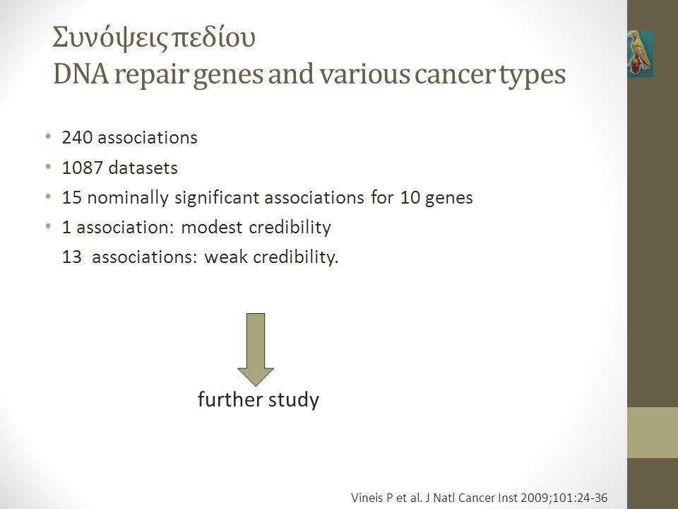 Συνόψεις πεδίου DNA repair genes and various cancer types 240 associations 1087 datasets 15 nominally significant associations for 10 genes 1 association: modest credibility 13 associations: weak credibility.
