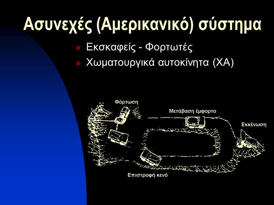 Ασυνεχές (Αμερικανικό) σύστημα Εκσκαφείς - Φορτωτές Χωματουργικά αυτοκίνητα (ΧΑ)