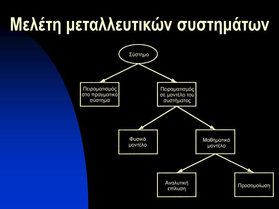 Μελέτη μεταλλευτικών συστημάτων